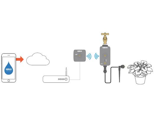 Hozelock bewässerungssystem