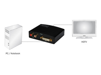 Multimedia DVI/Audio zu HDMI Converter