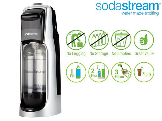 Waterfilter koelkast onzin