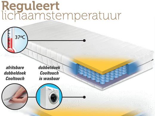Cooltouch Matras X Cm With Matras X With Malvik Matras