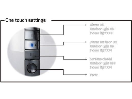 Edén H20 Alarm- und Heimautomatisationssystem - Internet\'s Best ...